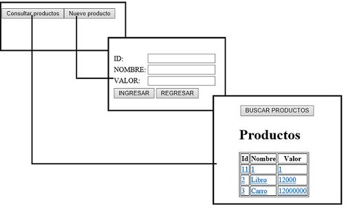 Workshop 1: CRUD Java EE (Parte 2) – Medellin Java users